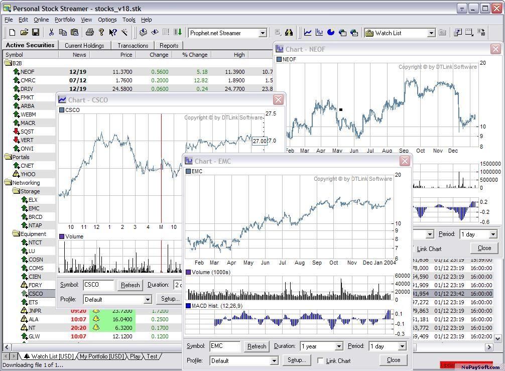Personal Stock Streamer 6.0.2 program screenshot