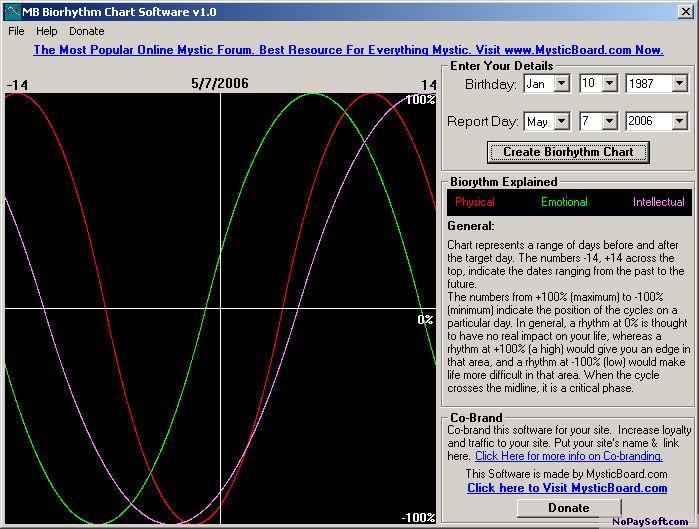 MB Free Biorhythm Chart Software 1.5 program screenshot