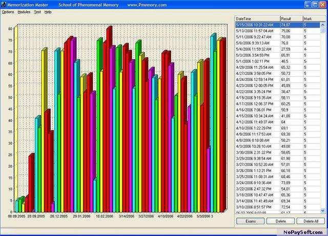 Memorization Master final program screenshot